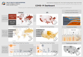 COVID-19 data dashboard (Image courtesy of UTHealth School of Biomedical Informatics)