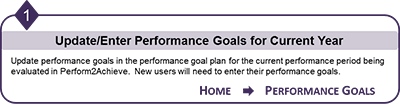 Performance Goals Current Year Image