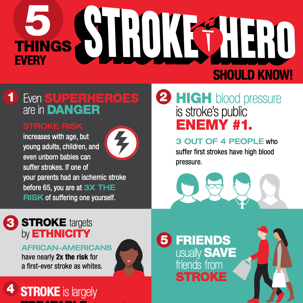 5 Things Every Stroke Hero Should Know